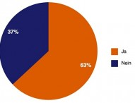 Dell-Umfrage: Nutzung privater IT-Geräte ist in deutschen Unternehmen kaum geregelt