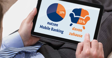 Mobile Banking Nutzung - Bild: ING-DiBa AG