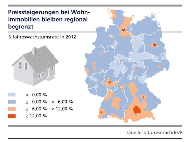 Bild von BVR-Studie zum Immobilienmarkt