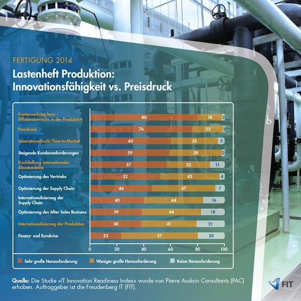 Photo of Fertigung 2014: Priorität auf Effizienzsteigerung