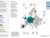 217 Millionen verlorene Arbeitsstunden in Deutschland