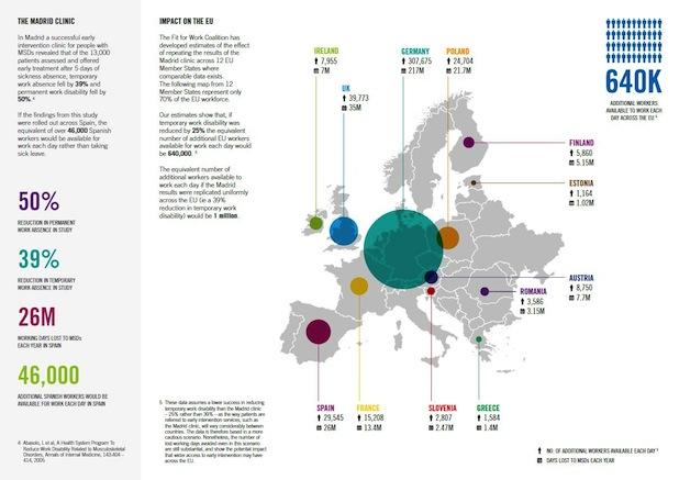 Bild von 217 Millionen verlorene Arbeitsstunden in Deutschland
