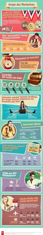 "Quellenangabe: ""obs/Adobe Systems GmbH"""