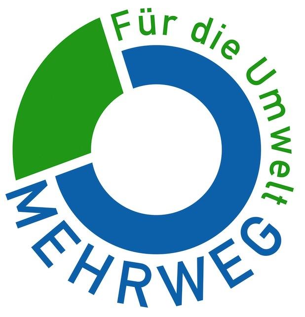 Photo of Mit Mehrweg einfach Müll vermeiden