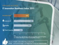 IT Innovation Readiness Index 2013