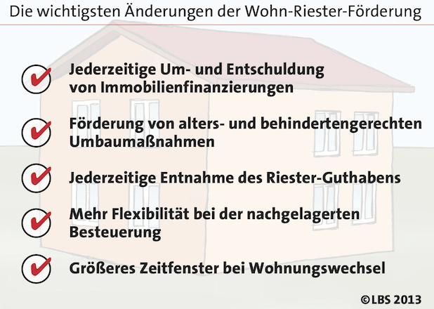 Photo of Immobilieneigentümer profitieren von Riester-Reform