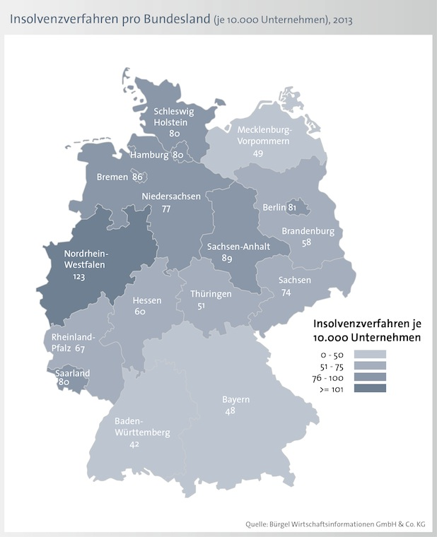 Photo of 26.733 Unternehmen meldeten 2013 Insolvenz an