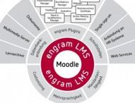 E-Learning von engram auf der LEARNTEC 2014