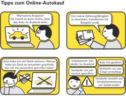 Grafik: Western Union/akz-o