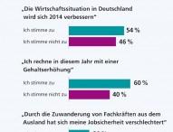 Deutschlands Arbeitnehmer sind optimistisch für 2014