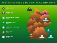 Schadensbilanz Deutschland: Deutlich mehr regionale Wetterereignisse