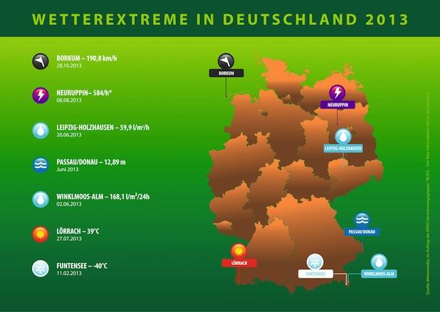 Photo of Schadensbilanz Deutschland: Deutlich mehr regionale Wetterereignisse