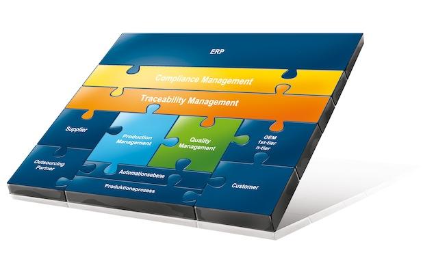 Bild von Qualitätsmanagement in Kooperation mit der Viega GmbH & Co. KG