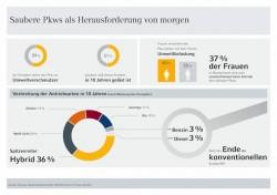 """Quellenangabe: """"obs/Commerz Finanz GmbH"""""""
