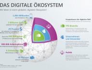 """Microsoft-Deutschland-Chef Illek will """"New Deal"""" für die digitale Welt"""