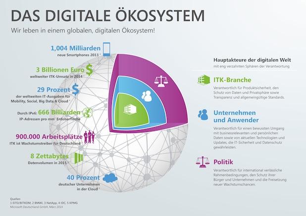 """Photo of Microsoft-Deutschland-Chef Illek will """"New Deal"""" für die digitale Welt"""