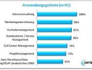 CRM-Systeme rüsten auf – mobil, sozial und kollaborativ