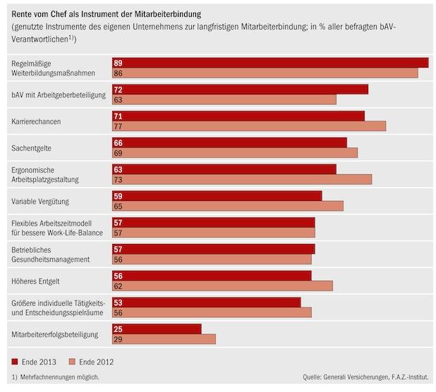 Photo of Studie bestätigt hohe Zufriedenheitswerte von HR-Verantwortlichen