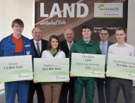 AGRAVIS Raiffeisen AG steigert Umsatz auf über 7,5 Mrd. Euro