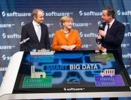 Dem digitalen Unternehmen gehört die Zukunft
