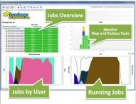 Compuware erweitert APM-Lösung für Big Data