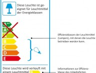 Neues EU-Energielabel hilft beim Kauf von Leuchten