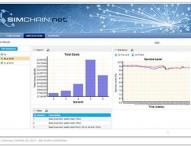 SCM-Software erfolgreich vorgestellt