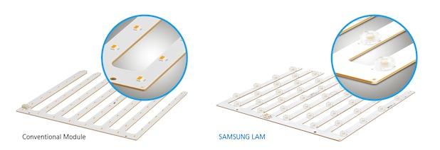 Bild von Samsung startet Massenproduktion von LED-Modulen