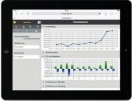 Neue Enterprise-Line für mittelständische Dienstleister