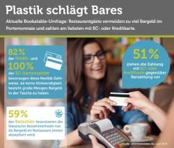 """Quellenangabe: """"obs/Bookatable GmbH & Co.KG"""""""