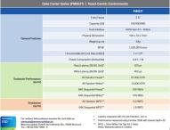 Samsung PM853T SSD mit 90.000 IOPS jetzt verfügbar