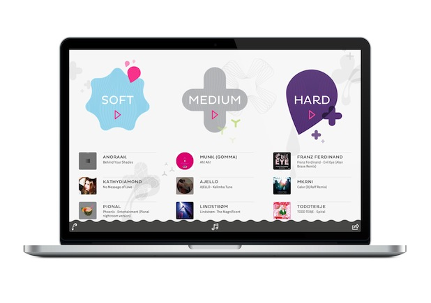 prizeMusic funktioniert auf allen Endgeräten. Nutzer können zwischen den Musikstilen soft, medium und hard wählen.