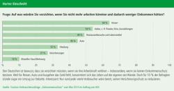 Grafik: djd/HDI