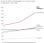 Bain-Studie zur Reindustrialisierung der USA