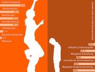 Hochschul-Recruiting-Studie 2014 deckt die wichtigsten Einstellungskriterien auf