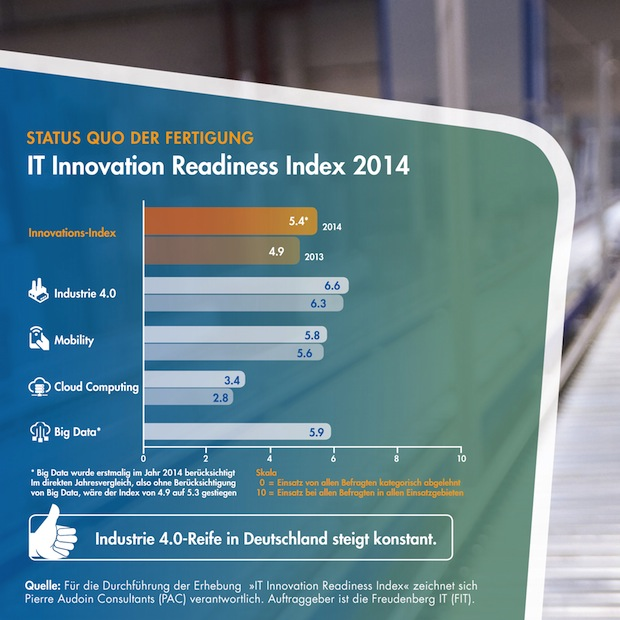 Photo of IT-Transformation kommt im industriellen Mittelstand nur langsam voran