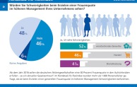 Randstad Flexindex 3/2014: Personaler sind unsicher