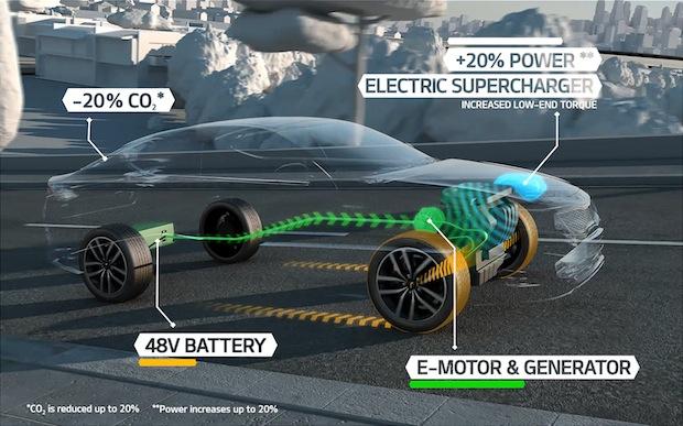 Photo of Zukunftsweisender Antrieb: Studie Kia Optima T-Hybrid