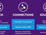 Monster stellt neues Produktportfolio vor