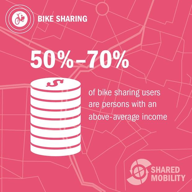 Photo of Einkommensstarke Fahrradnutzer setzen auf Bike Sharing-Angebote