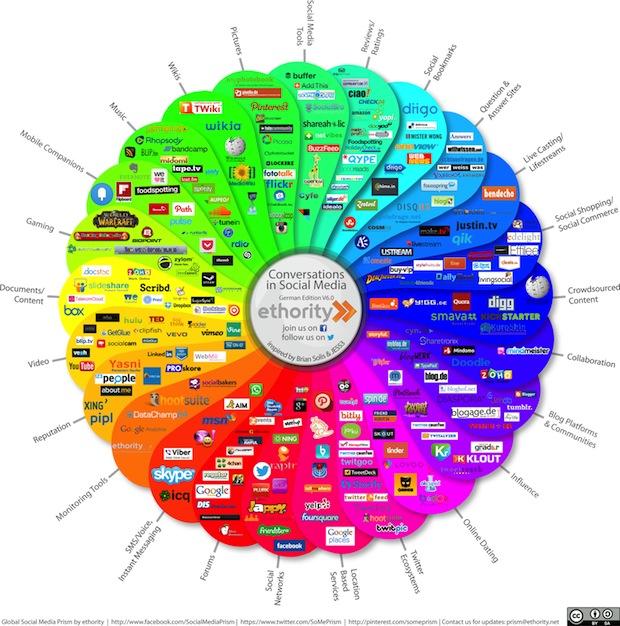 Photo of Unleashing Digital Excellence – ethority startet mit neuer Mission durch
