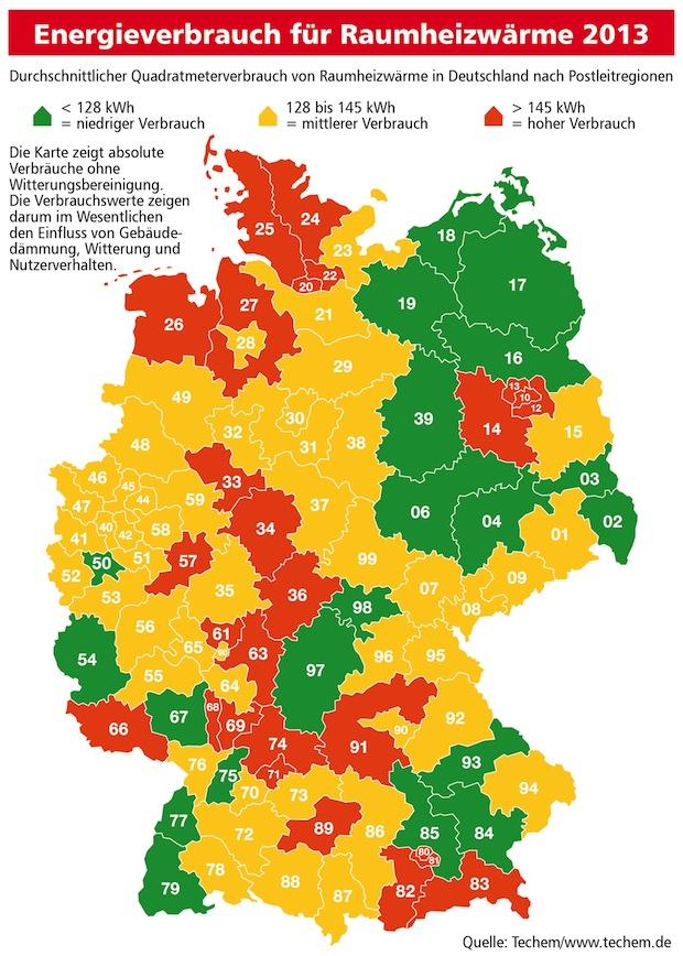 Bild von Energieeffizienz in Immobilien