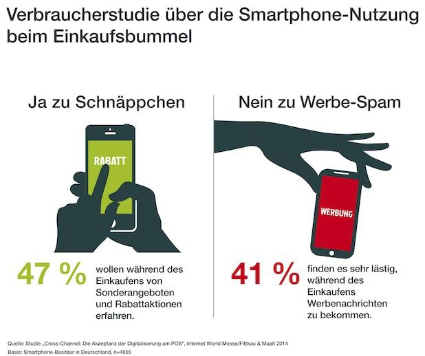 Photo of Verbraucherstudie über die Smartphone-Nutzung beim Einkaufsbummel