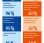 forsa-Umfrage: Jugendliche surfen gern und viel