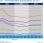 Hays-Fachkräfte-Index 4. Quartal 2014