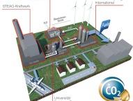 Kohlekraftwerk liefert Kohlendioxid für Methanolproduktion
