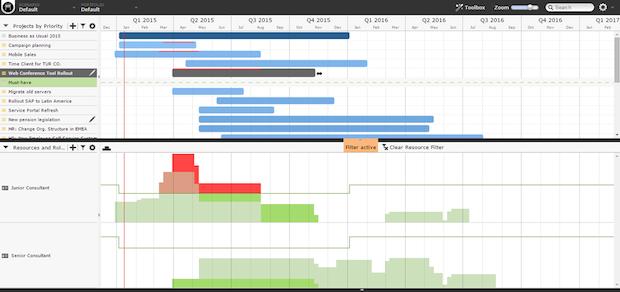 Bild von Meisterplan verschafft Durchblick im Projektdschungel