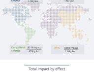 Unternehmen weltweit schaffen Arbeitsplätze mit Facebook