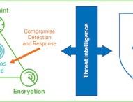 Sophos stellt neue Versionen für Next Generation Enduser Security vor