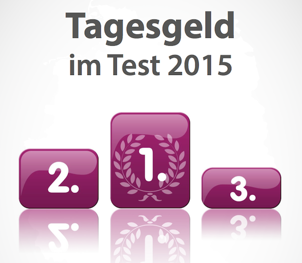 Photo of Langzeit-Test 2015: Die besten Tagesgeldzinsen der letzten 1, 3 und 5 Jahre